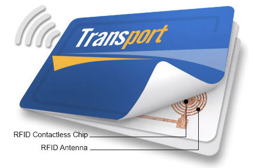 Contactless IC Card